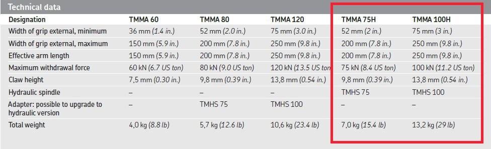 TMMA-H